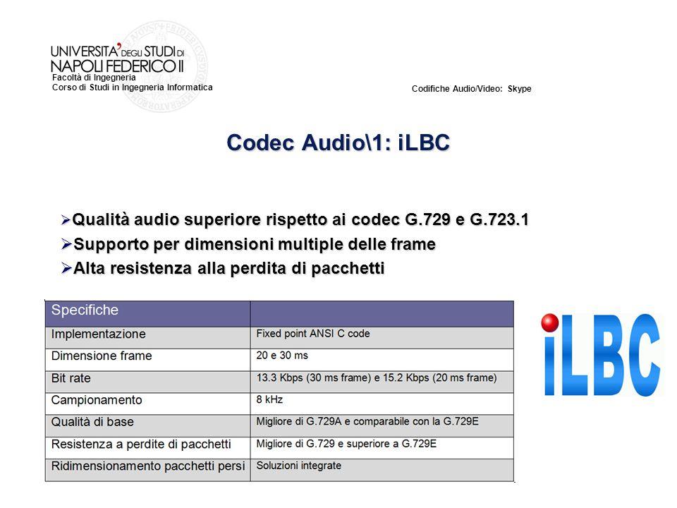 Codifiche Audio/Video: Skype Facoltà di Ingegneria Corso di Studi in Ingegneria Informatica Codec Audio\1: iLBC  Qualità audio superiore rispetto ai codec G.729 e G.723.1  Supporto per dimensioni multiple delle frame  Alta resistenza alla perdita di pacchetti