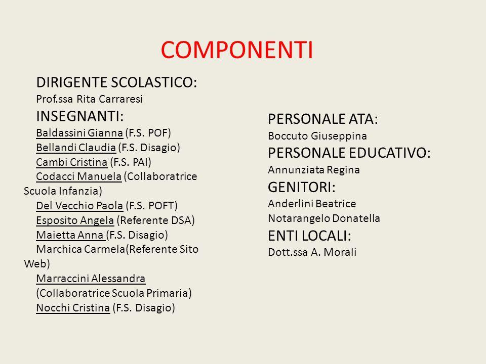 DIRIGENTE SCOLASTICO: Prof.ssa Rita Carraresi INSEGNANTI: Baldassini Gianna (F.S.