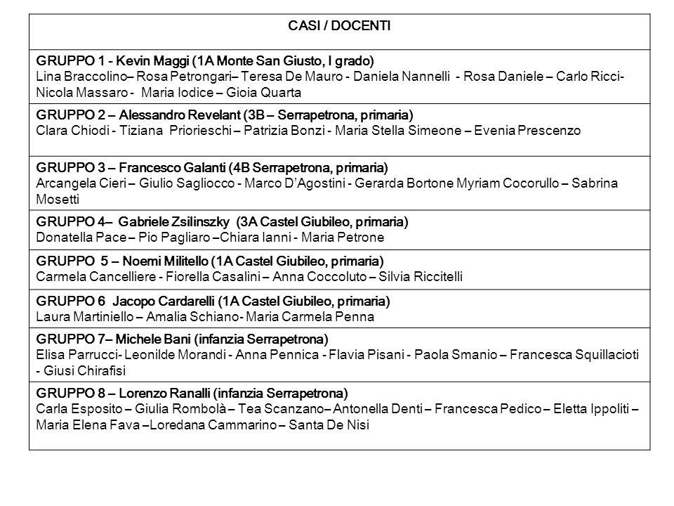 CASI / DOCENTI GRUPPO 1 - Kevin Maggi (1A Monte San Giusto, I grado) Lina Braccolino– Rosa Petrongari– Teresa De Mauro - Daniela Nannelli - Rosa Danie