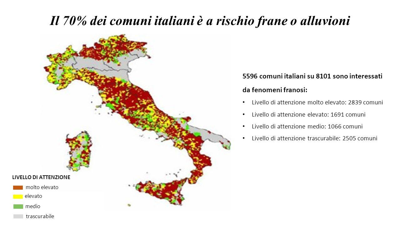 Il 70% dei comuni italiani è a rischio frane o alluvioni 5596 comuni italiani su 8101 sono interessati da fenomeni franosi: Livello di attenzione molt