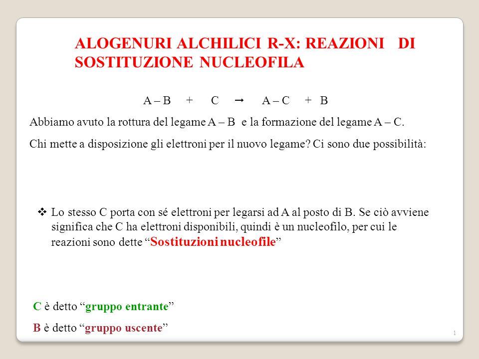 1 ALOGENURI ALCHILICI R-X: REAZIONI DI SOSTITUZIONE NUCLEOFILA A – B + C  A – C + B Abbiamo avuto la rottura del legame A – B e la formazione del leg