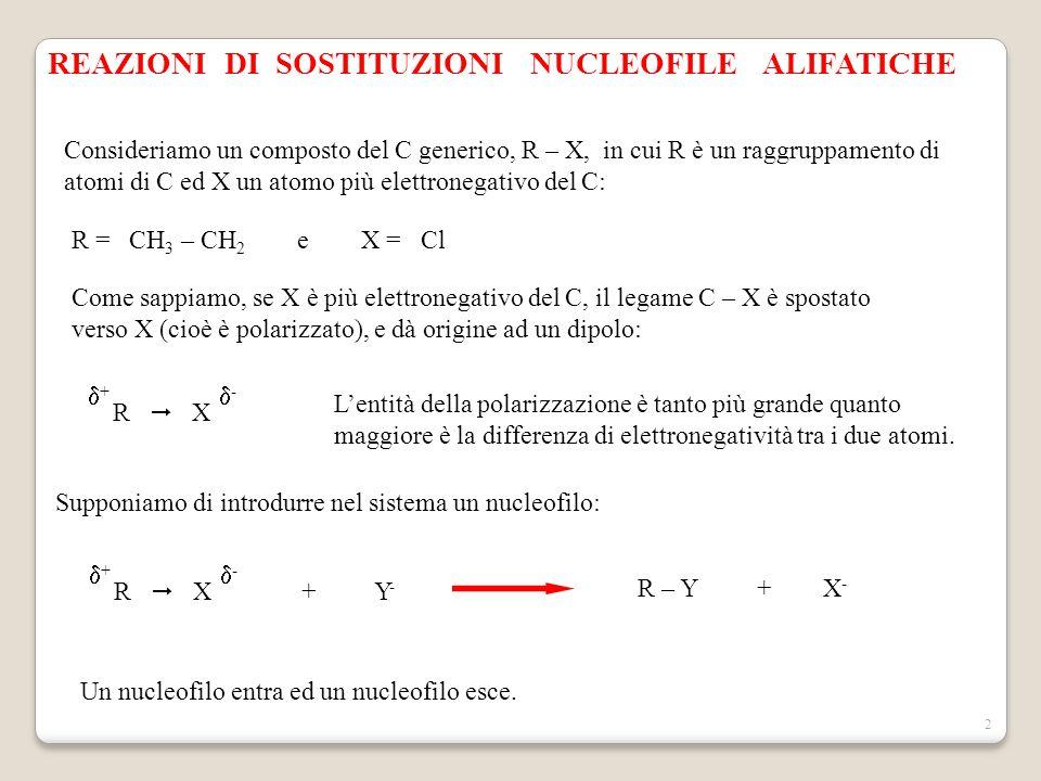 2 REAZIONI DI SOSTITUZIONI NUCLEOFILE ALIFATICHE Consideriamo un composto del C generico, R – X, in cui R è un raggruppamento di atomi di C ed X un at