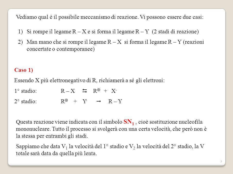 3 Vediamo qual è il possibile meccanismo di reazione. Vi possono essere due casi: 1)Si rompe il legame R – X e si forma il legame R – Y (2 stadi di re