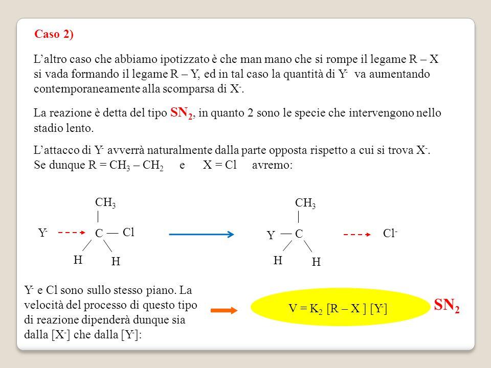 Caso 2) L'altro caso che abbiamo ipotizzato è che man mano che si rompe il legame R – X si vada formando il legame R – Y, ed in tal caso la quantità d