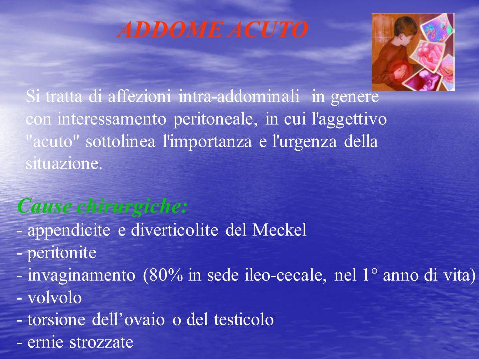 ADDOME ACUTO Si tratta di affezioni intra-addominali in genere con interessamento peritoneale, in cui l'aggettivo