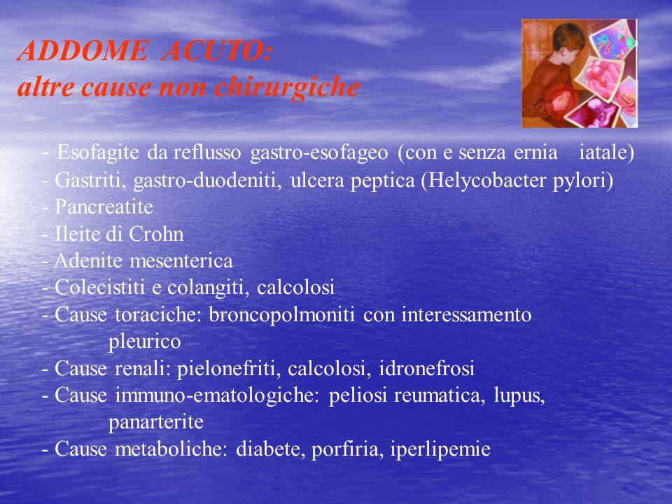 ADDOME ACUTO: altre cause non chirurgiche - Esofagite da reflusso gastro-esofageo (con e senza ernia iatale) - Gastriti, gastro-duodeniti, ulcera pept
