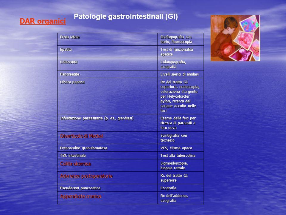 Patologie gastrointestinali (GI) Ernia iatale Esofagografia con bario, fluoroscopia Epatite Test di funzionalità epatica Colecistite Colangiografia, e