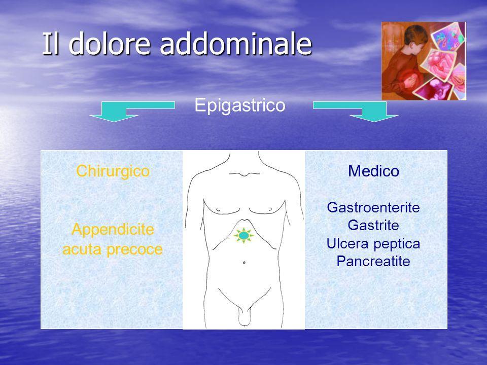 L'appendicite acuta Clinica: dolore a livello della fossa iliaca dx (all'inizio anche periombelicale); febbre (in genere modesta) vomito alvo chiuso a feci e gas obiettività: accentuazione del dolore alla pressione e segno di Blomberg; positività del test dell'ileo-psoas; Laboratorio: leucocitosi neutrofila Rx addome: livelli idro-aerei (Rx torace) Ecografia zona appendicolare