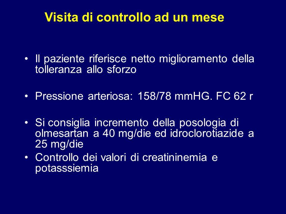 Visita di controllo ad un mese Il paziente riferisce netto miglioramento della tolleranza allo sforzo Pressione arteriosa: 158/78 mmHG. FC 62 r Si con