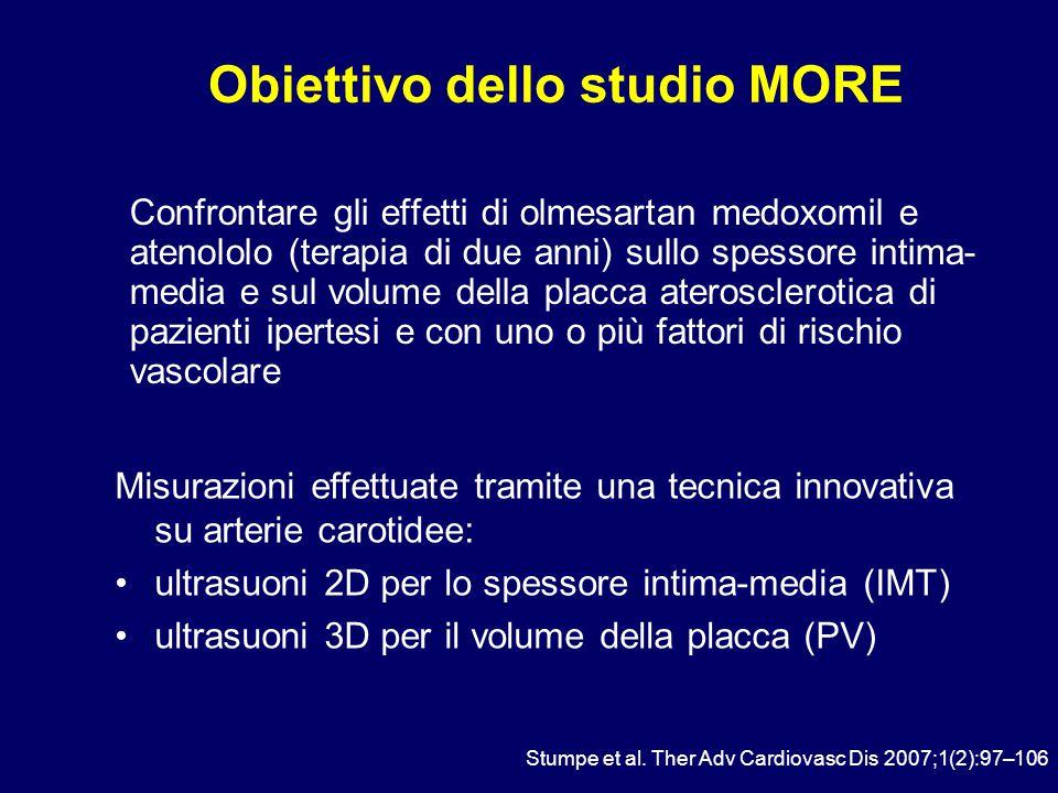 Obiettivo dello studio MORE Confrontare gli effetti di olmesartan medoxomil e atenololo (terapia di due anni) sullo spessore intima- media e sul volum