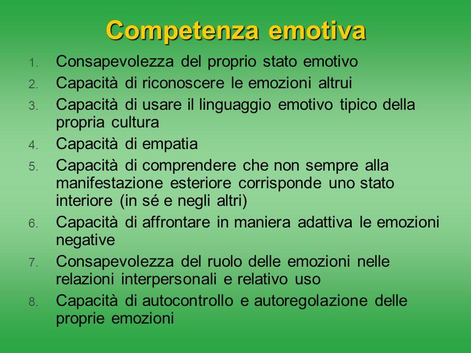 Competenza emotiva 1. Consapevolezza del proprio stato emotivo 2. Capacità di riconoscere le emozioni altrui 3. Capacità di usare il linguaggio emotiv