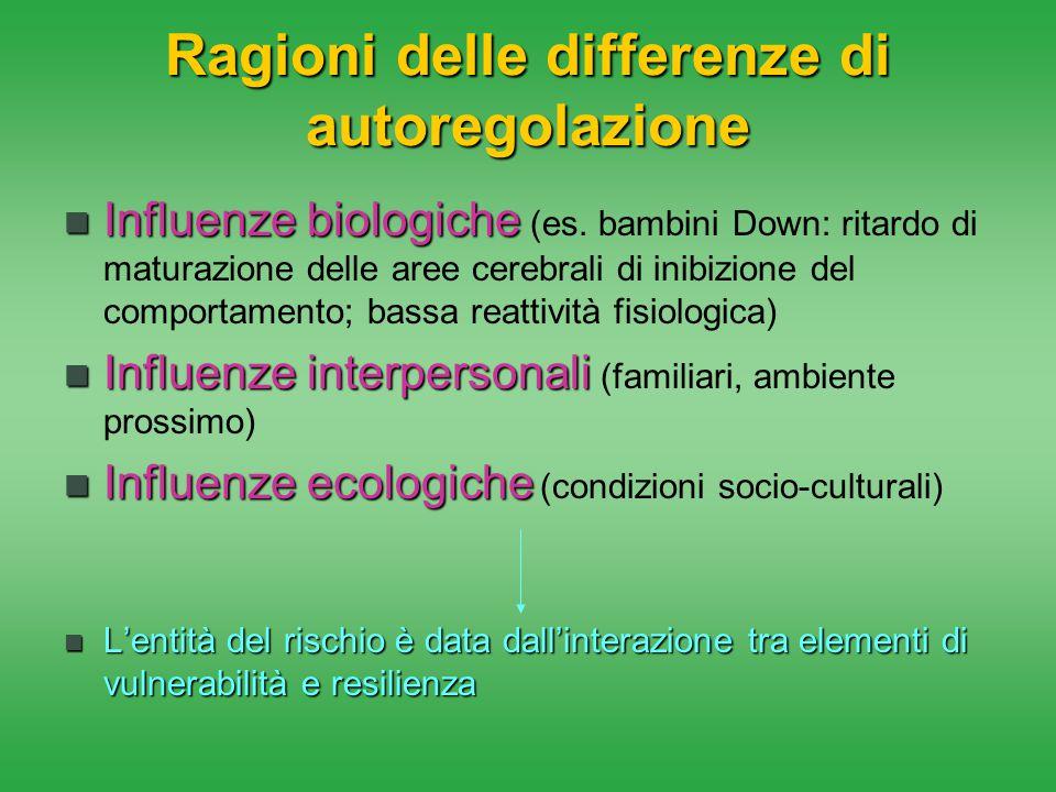 Ragioni delle differenze di autoregolazione Influenze biologiche Influenze biologiche (es. bambini Down: ritardo di maturazione delle aree cerebrali d