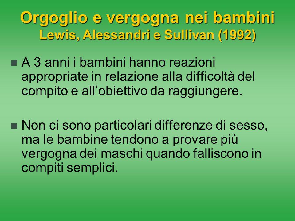 Orgoglio e vergogna nei bambini Lewis, Alessandri e Sullivan (1992) A 3 anni i bambini hanno reazioni appropriate in relazione alla difficoltà del com