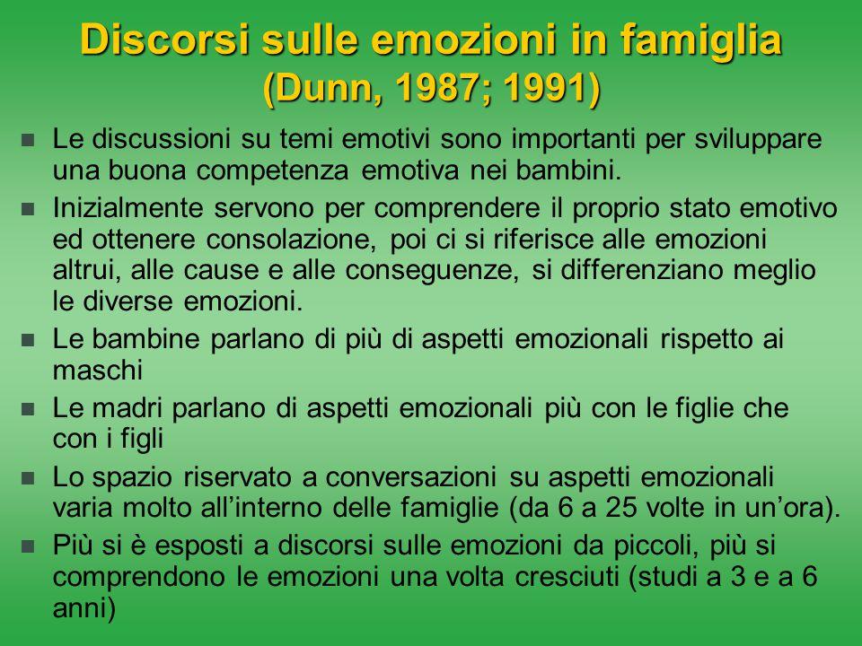 Discorsi sulle emozioni in famiglia (Dunn, 1987; 1991) Le discussioni su temi emotivi sono importanti per sviluppare una buona competenza emotiva nei