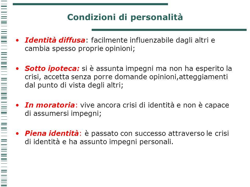Condizioni di personalità Identità diffusa: facilmente influenzabile dagli altri e cambia spesso proprie opinioni; Sotto ipoteca: si è assunta impegni