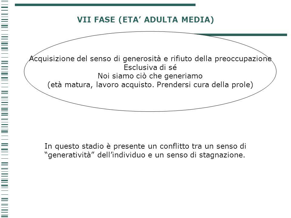 VII FASE (ETA' ADULTA MEDIA) Acquisizione del senso di generosità e rifiuto della preoccupazione Esclusiva di sé Noi siamo ciò che generiamo (età matu