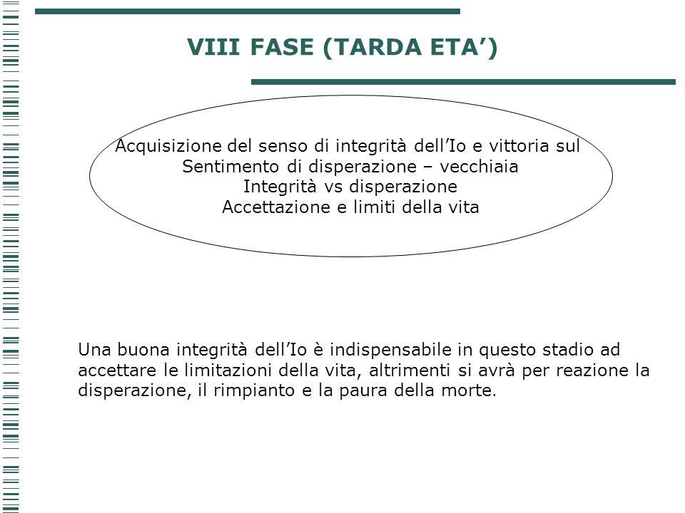 VIII FASE (TARDA ETA') Acquisizione del senso di integrità dell'Io e vittoria sul Sentimento di disperazione – vecchiaia Integrità vs disperazione Acc