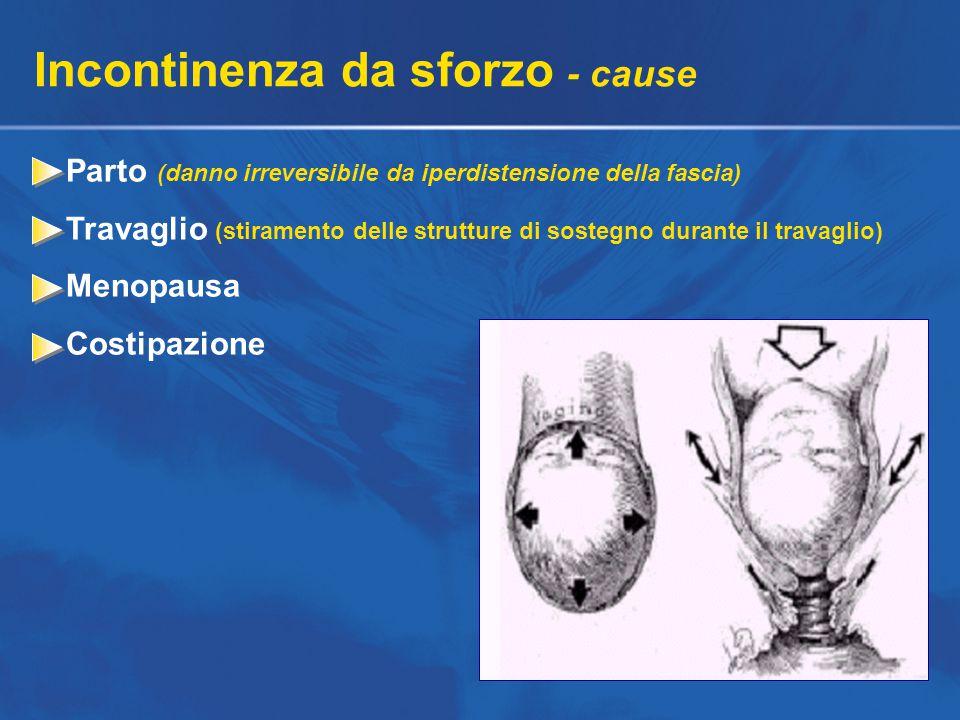 Incontinenza da sforzo - cause Parto (danno irreversibile da iperdistensione della fascia) Travaglio (stiramento delle strutture di sostegno durante il travaglio) Menopausa Costipazione