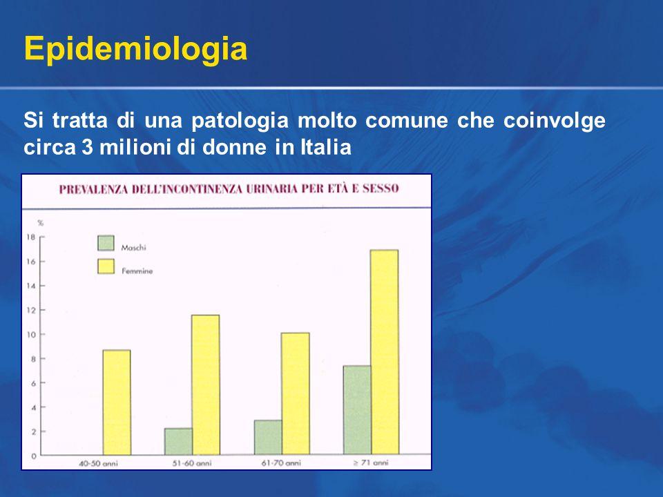 Epidemiologia Si tratta di una patologia molto comune che coinvolge circa 3 milioni di donne in Italia