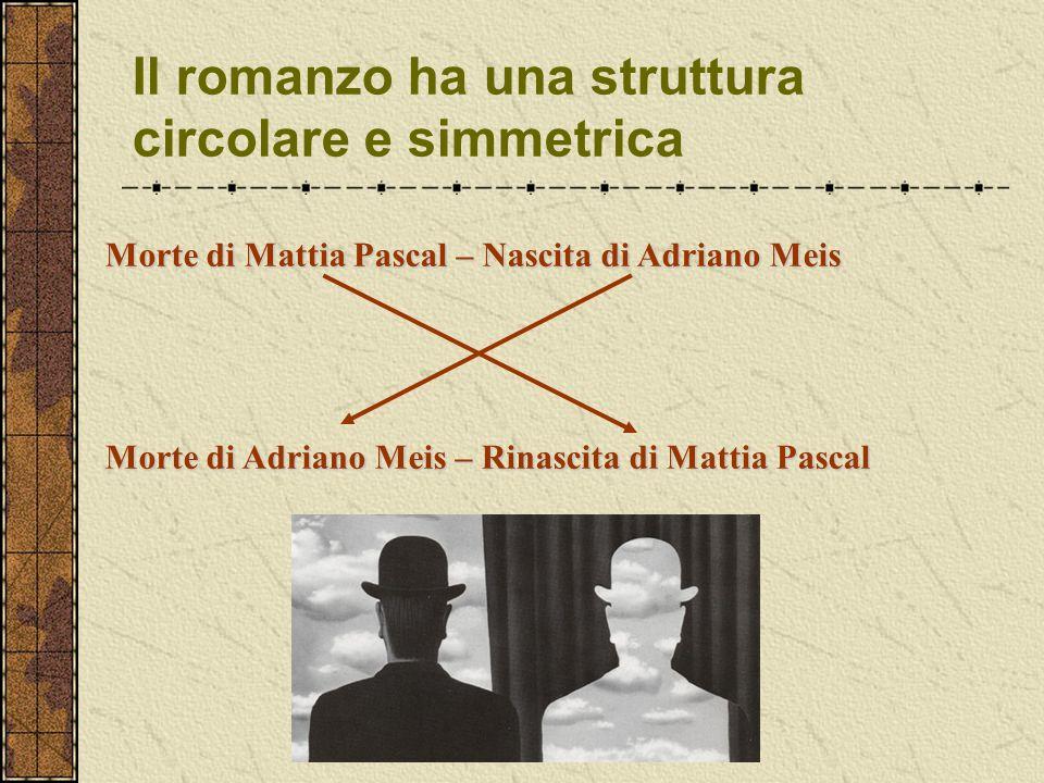 I ruoli sociali-maschere gli altri vedendoci secondo una prospettiva particolare, ci danno determinate «forme».