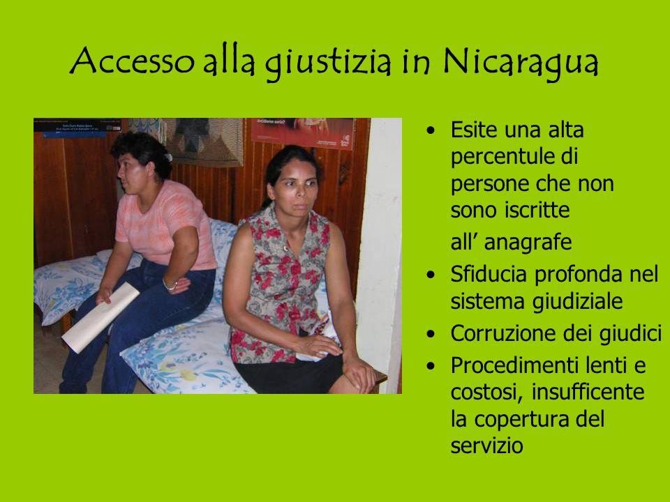 Accesso alla giustizia in Nicaragua Esite una alta percentule di persone che non sono iscritte all' anagrafe Sfiducia profonda nel sistema giudiziale Corruzione dei giudici Procedimenti lenti e costosi, insufficente la copertura del servizio