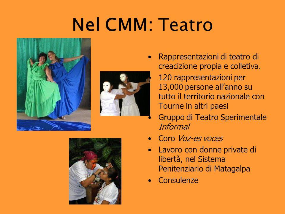 Nel CMM: Teatro Rappresentazioni di teatro di creacizione propia e colletiva.