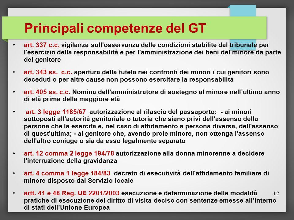 Principali competenze del GT art. 337 c.c. vigilanza sull'osservanza delle condizioni stabilite dal tribunale per l'esercizio della responsabilità e p