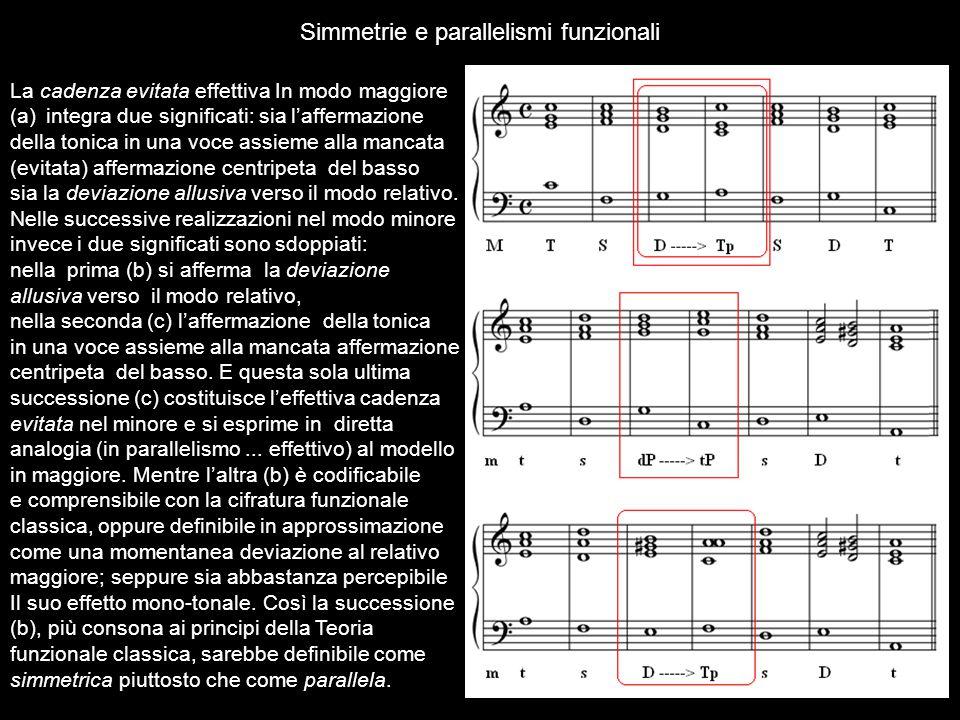 Simmetrie e parallelismi funzionali La cadenza evitata effettiva In modo maggiore (a)integra due significati: sia l'affermazione della tonica in una voce assieme alla mancata (evitata) affermazione centripeta del basso sia la deviazione allusiva verso il modo relativo.