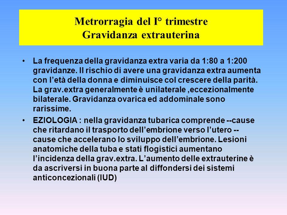 Metrorragia del I° trimestre Gravidanza extrauterina Allorquando l'impianto dell'uovo avviene in sede diversa da quella abituale si parla di gravidanza ectopica.