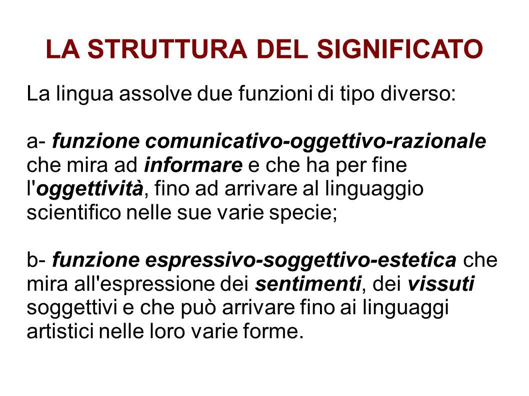 LA STRUTTURA DEL SIGNIFICATO La lingua assolve due funzioni di tipo diverso: a- funzione comunicativo-oggettivo-razionale che mira ad informare e che