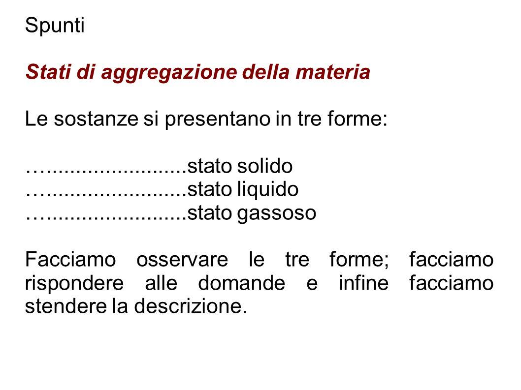Spunti Stati di aggregazione della materia Le sostanze si presentano in tre forme: …........................stato solido …........................stat