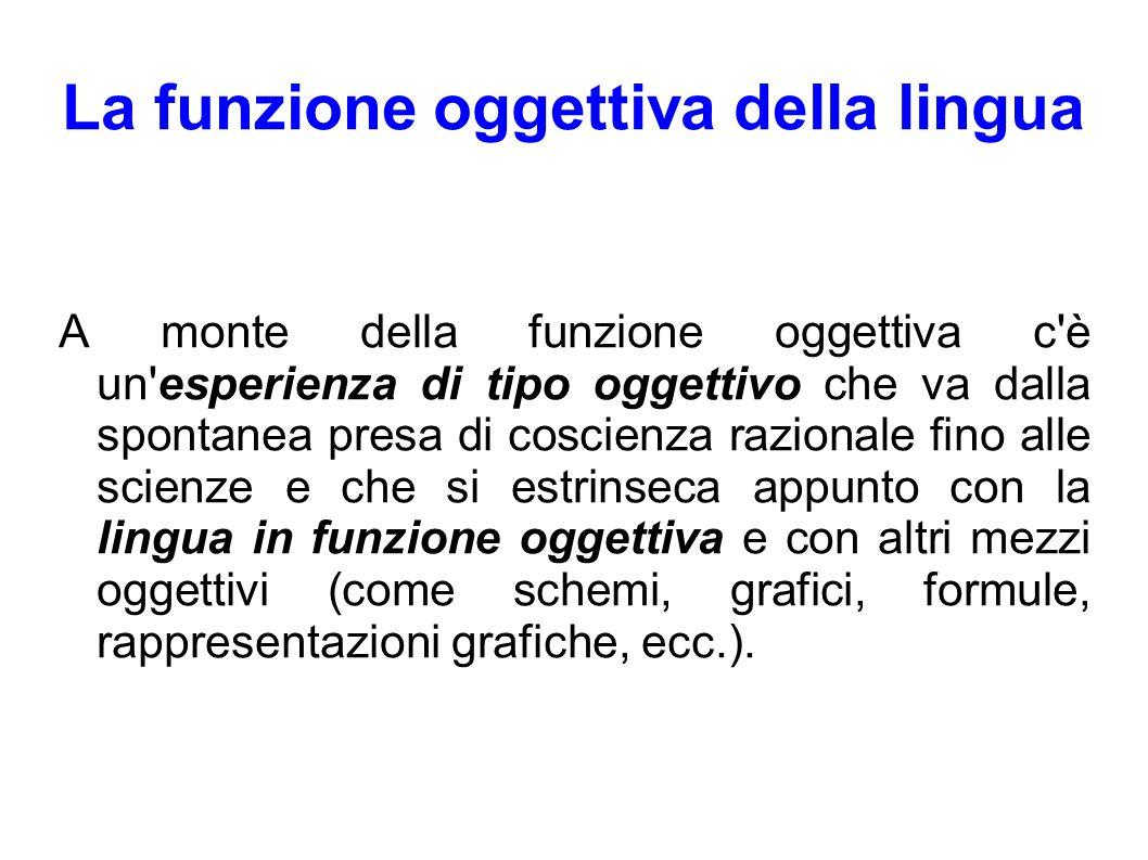 La funzione oggettiva della lingua A monte della funzione oggettiva c'è un'esperienza di tipo oggettivo che va dalla spontanea presa di coscienza razi