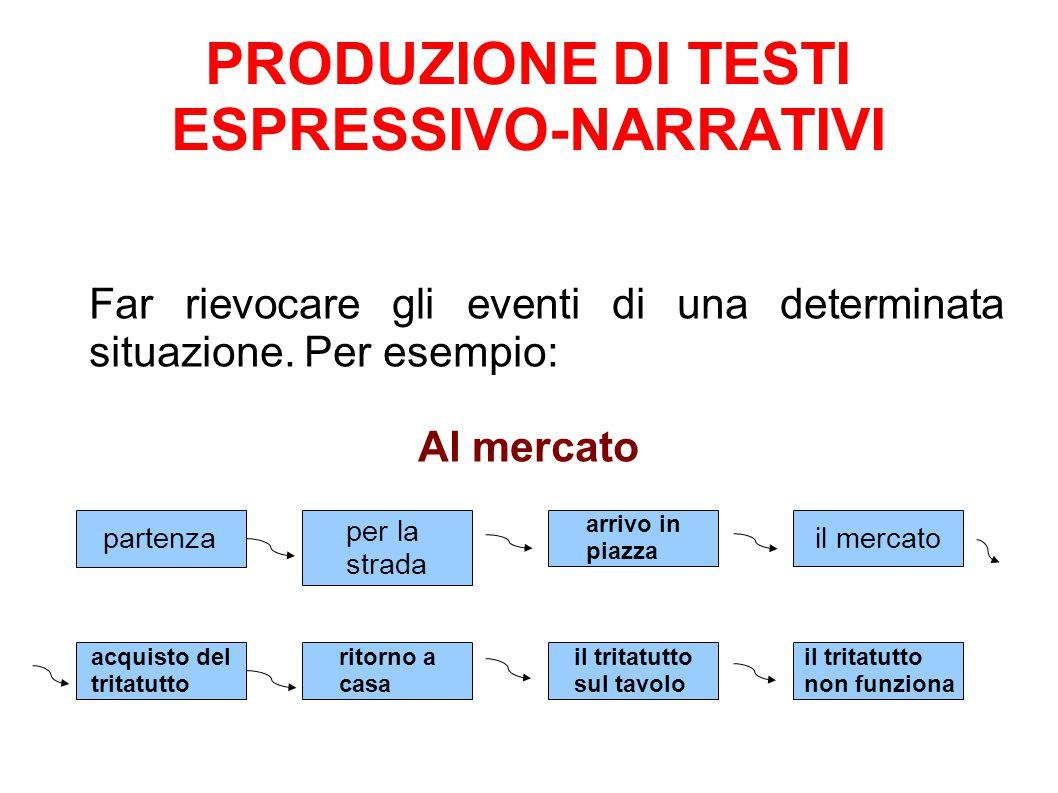PRODUZIONE DI TESTI ESPRESSIVO-NARRATIVI Far rievocare gli eventi di una determinata situazione. Per esempio: Al mercato partenza per la strada arrivo