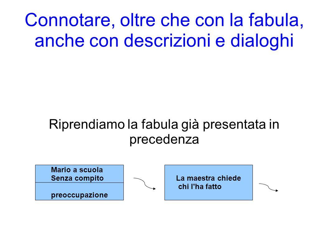 Connotare, oltre che con la fabula, anche con descrizioni e dialoghi Riprendiamo la fabula già presentata in precedenza Mario a scuola Senza compito p