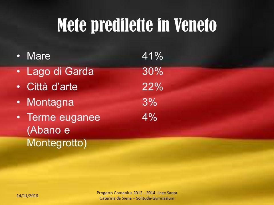 Mete predilette in Veneto Mare Lago di Garda Città d'arte Montagna Terme euganee (Abano e Montegrotto) 41% 30% 22% 3% 4% 14/11/2013 Progetto Comenius