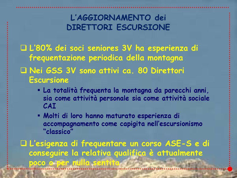 L'AGGIORNAMENTO dei DIRETTORI ESCURSIONE  L'80% dei soci seniores 3V ha esperienza di frequentazione periodica della montagna  Nei GSS 3V sono attivi ca.