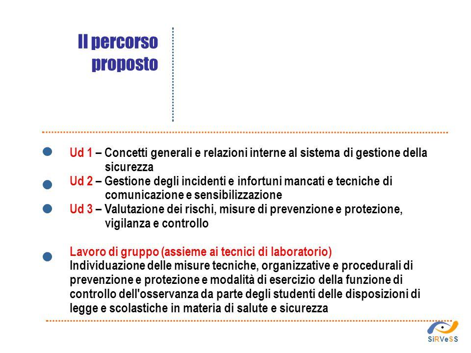 Ud 1 – Concetti generali e relazioni interne al sistema di gestione della sicurezza Ud 2 – Gestione degli incidenti e infortuni mancati e tecniche di