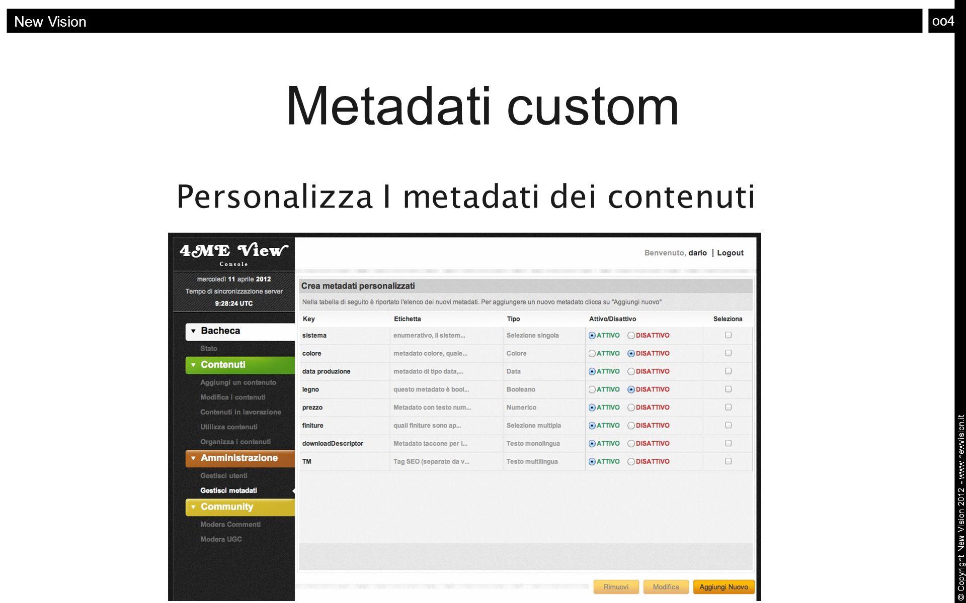 oo4 New Vision © Copyright New Vision 2012 - www.newvision.it Metadati custom Personalizza I metadati dei contenuti
