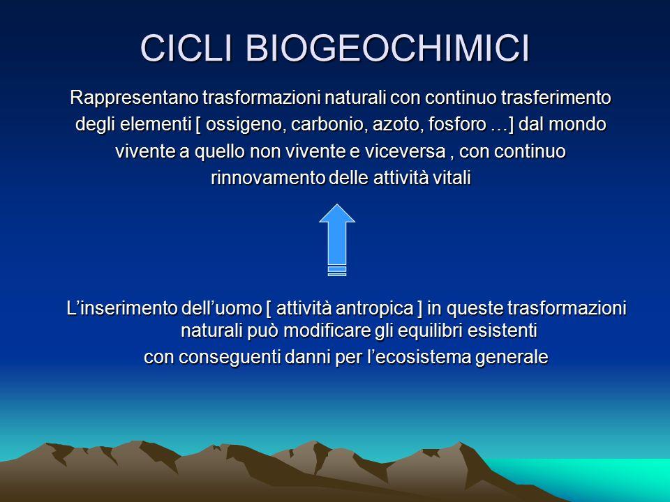 L'inquinamento dell'acqua può essere di origine naturale [ origine non antropica, ad esempio durante le inondazioni ], domestica, agricola e industriale.