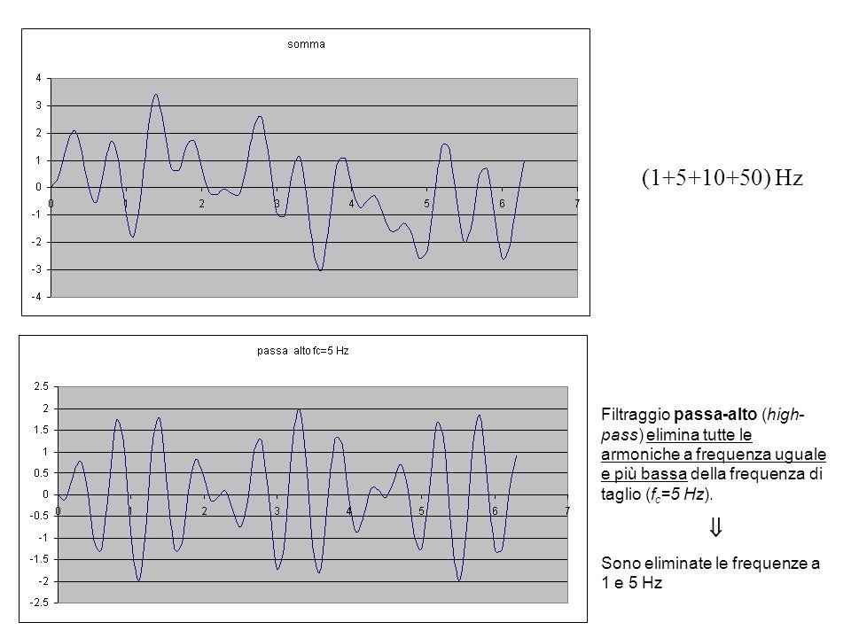 Filtraggio passa-alto (high- pass) elimina tutte le armoniche a frequenza uguale e più bassa della frequenza di taglio (f c =5 Hz).  Sono eliminate l