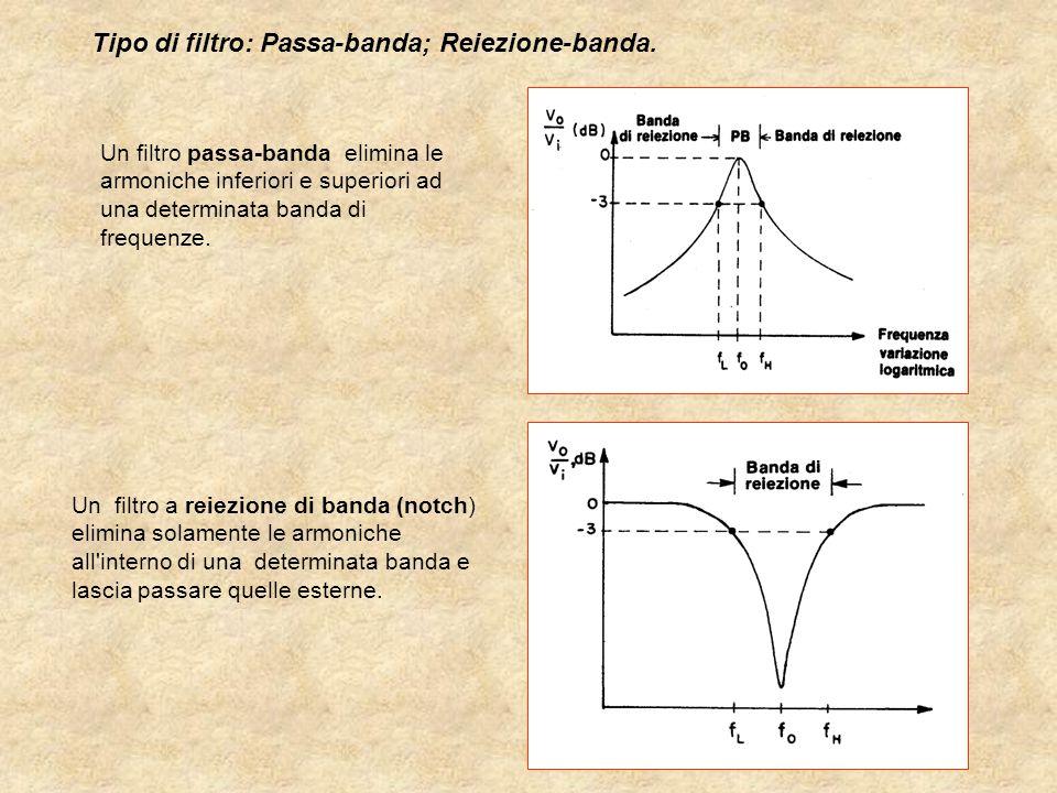 Un filtro passa-banda elimina le armoniche inferiori e superiori ad una determinata banda di frequenze. Un filtro a reiezione di banda (notch) elimina
