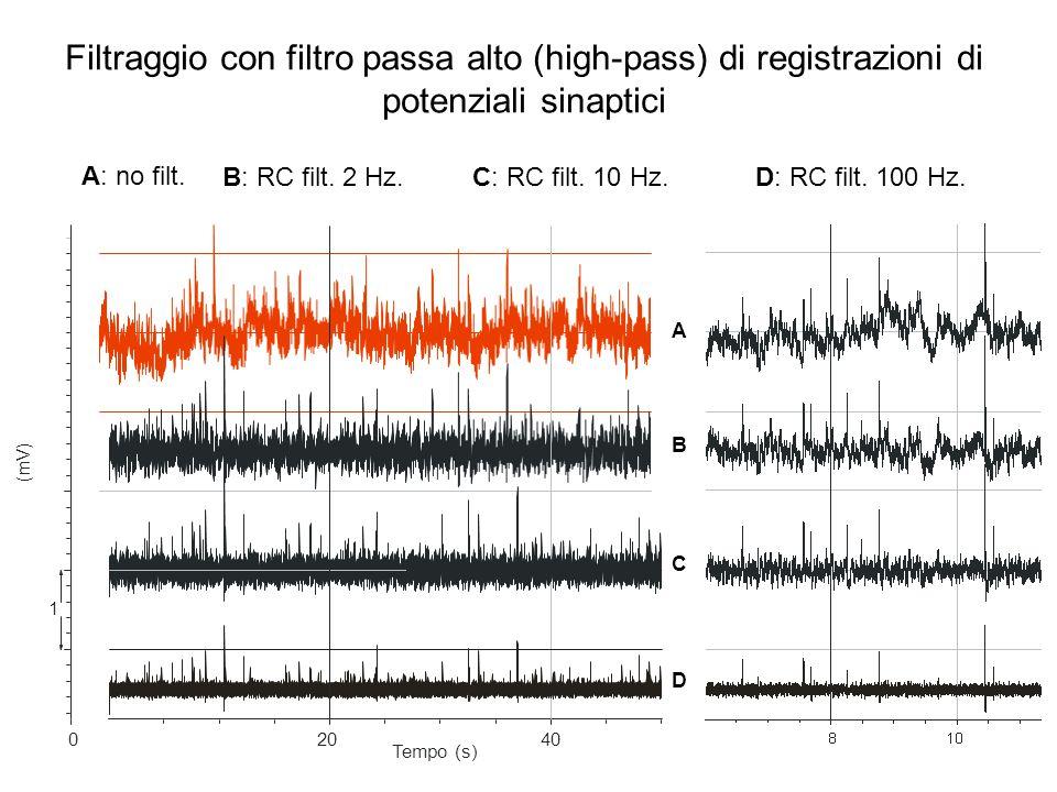 Filtraggio con filtro passa alto (high-pass) di registrazioni di potenziali sinaptici A: no filt. B: RC filt. 2 Hz.C: RC filt. 10 Hz.D: RC filt. 100 H