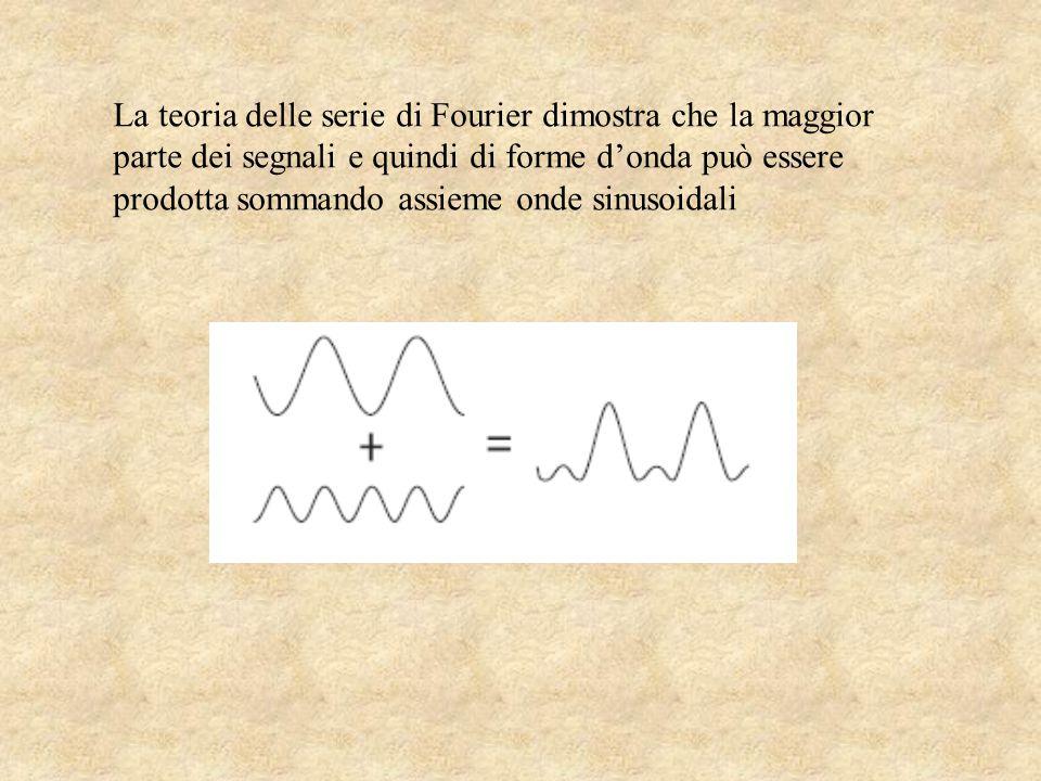 La teoria delle serie di Fourier dimostra che la maggior parte dei segnali e quindi di forme d'onda può essere prodotta sommando assieme onde sinusoid