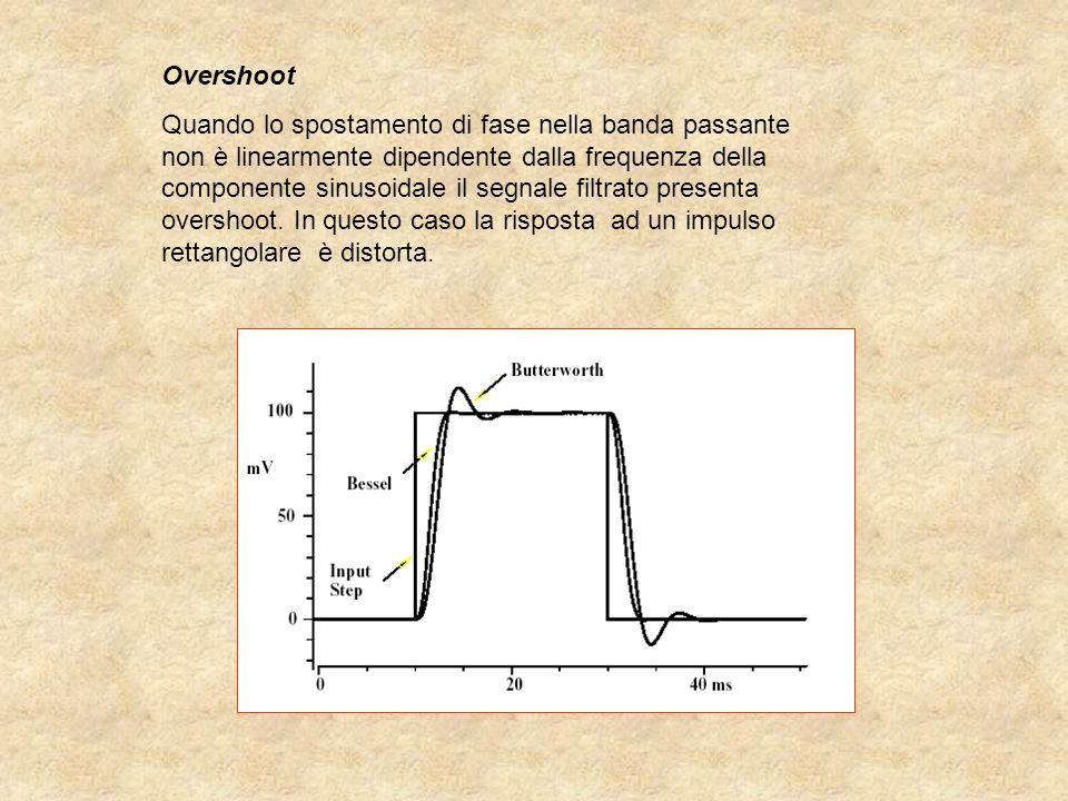 Overshoot Quando lo spostamento di fase nella banda passante non è linearmente dipendente dalla frequenza della componente sinusoidale il segnale filtrato presenta overshoot.