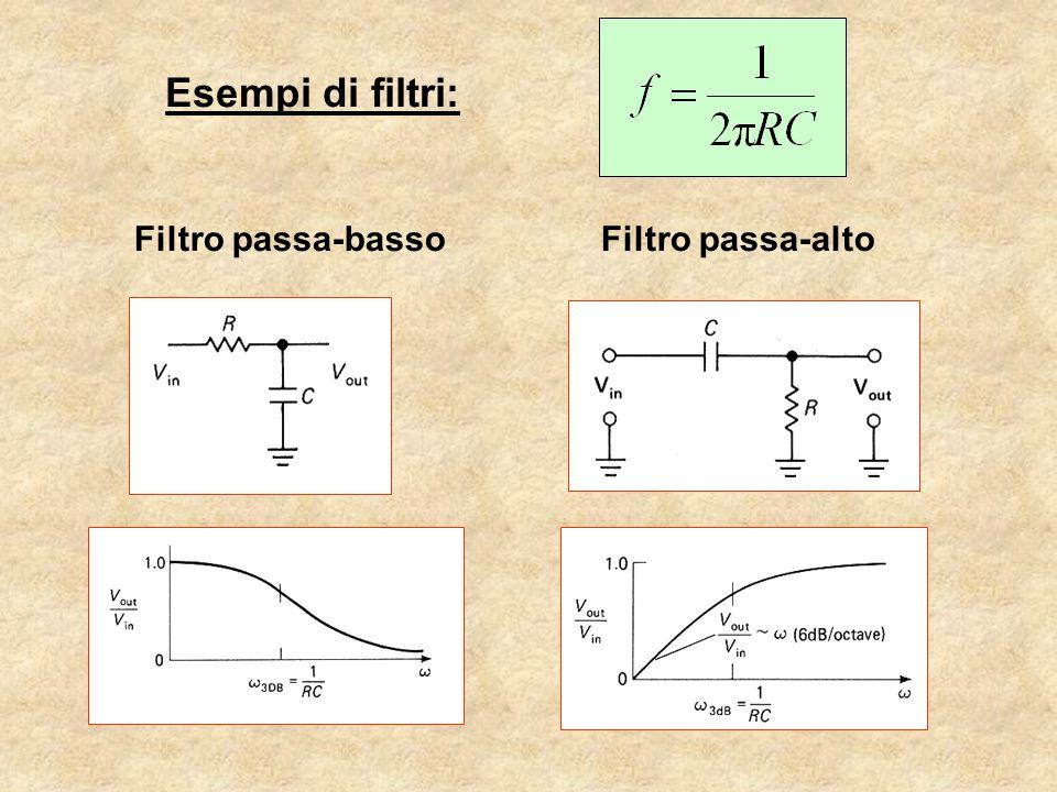 Esempi di filtri: Filtro passa-bassoFiltro passa-alto