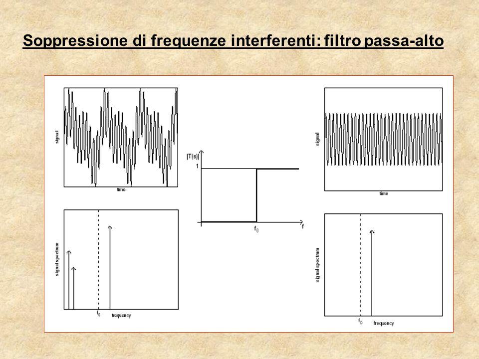Soppressione di frequenze interferenti: filtro passa-alto