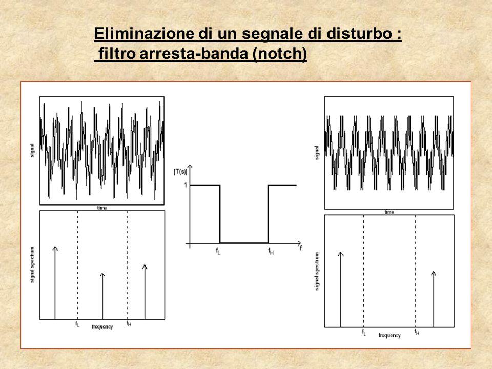 Eliminazione di un segnale di disturbo : filtro arresta-banda (notch)
