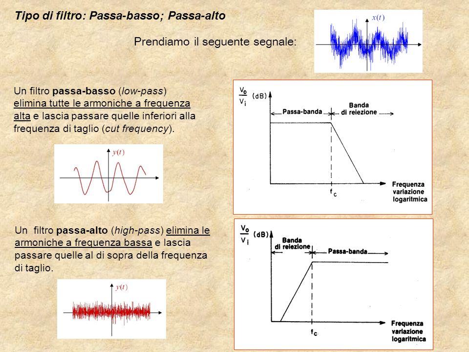 Tipo di filtro: Passa-basso; Passa-alto Prendiamo il seguente segnale: Un filtro passa-basso (low-pass) elimina tutte le armoniche a frequenza alta e lascia passare quelle inferiori alla frequenza di taglio (cut frequency).