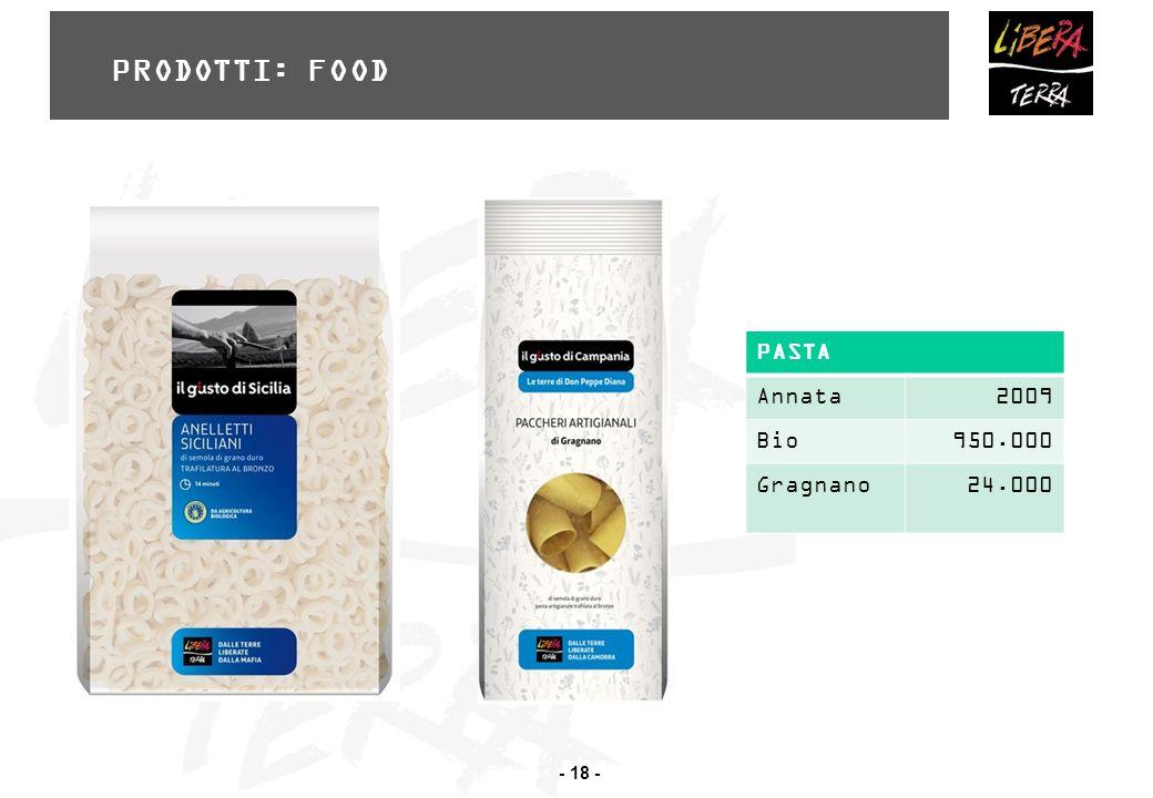 - 18 - PRODOTTI: FOOD PASTA Annata2009 Bio950.000 Gragnano24.000