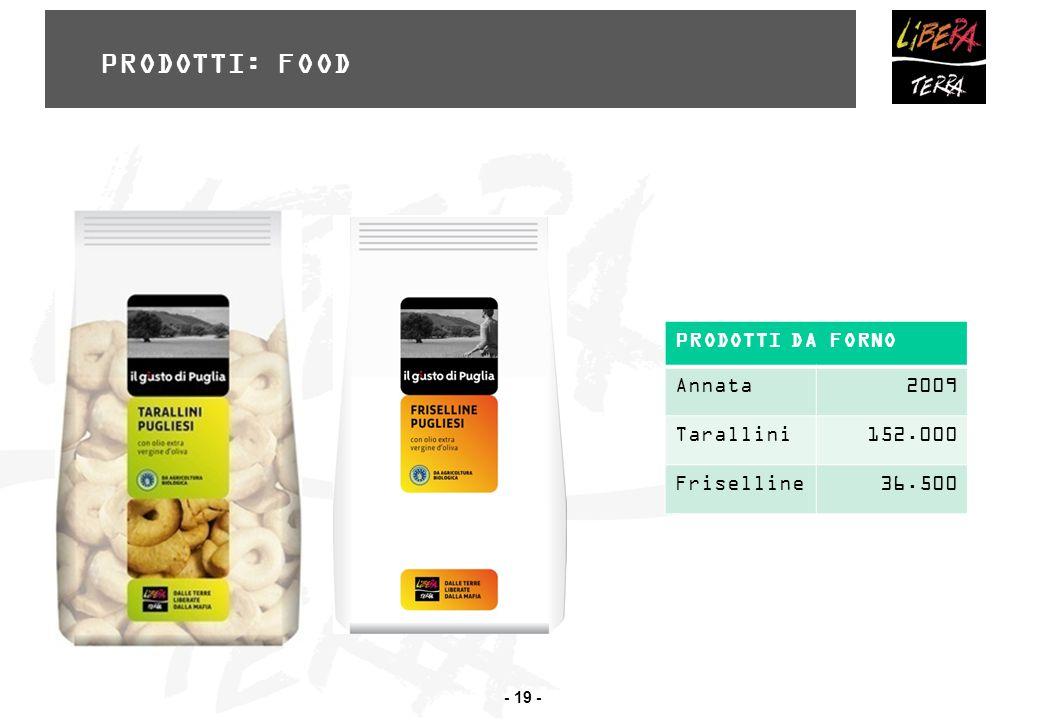- 19 - PRODOTTI DA FORNO Annata2009 Tarallini152.000 Friselline36.500 PRODOTTI: FOOD